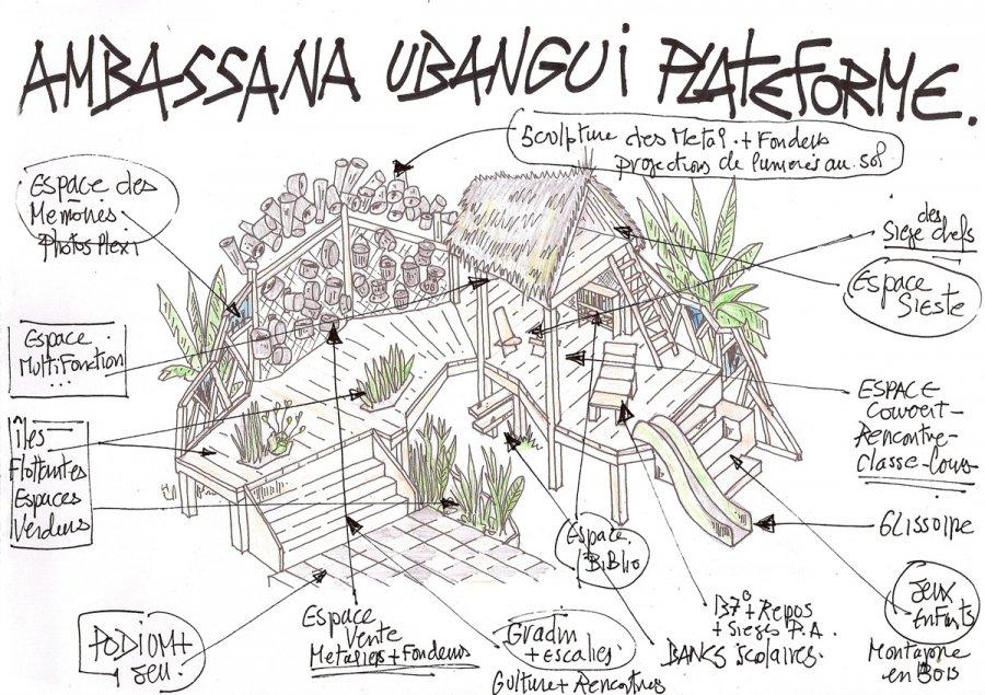 Ubangui PlateFormes#Bangui la Coquette